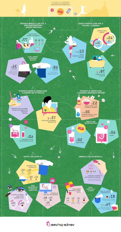 Ricerca di by vente-privee.com: mentre i mariti guardano le partite le donne …fanno shopping on line!