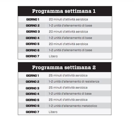 programma settimana