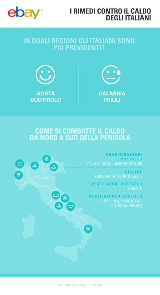 EBAY_INFOGRAFICA_RIMEDI CONTRO IL CALDO_4