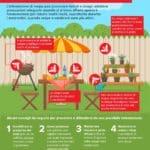 Rentokil ci dà 5 consigli per proteggerci da fastidiosi calabroni e vespe