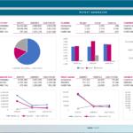 Talentia presenta al 'Meet Talentia 2019' la nuova Financial Suite
