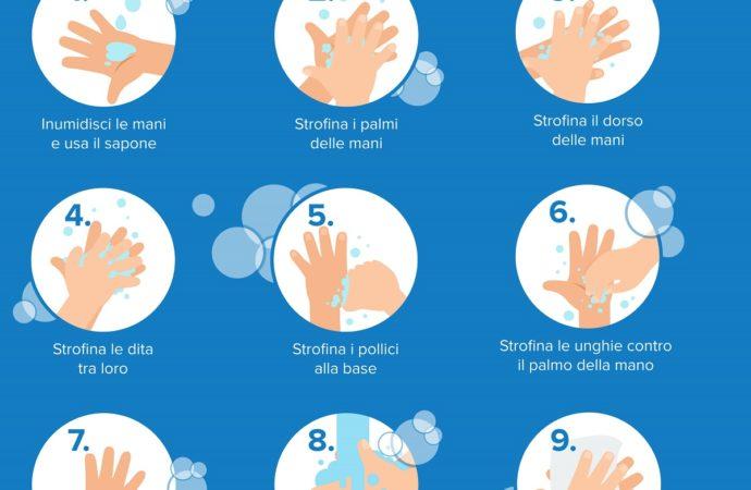 Coronavirus: la migliore prevenzione è la corretta igiene delle mani